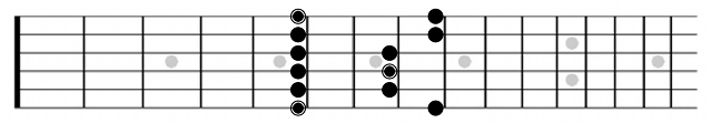 A Minor Pentatonic Guitar Diagram