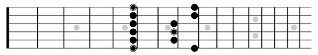 A Minor Pentatonic Guitar Diagram