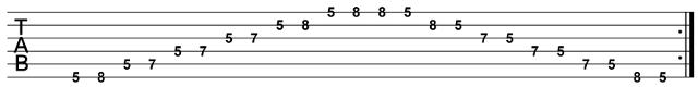 A Minor Pentatonic Guitar Tabs