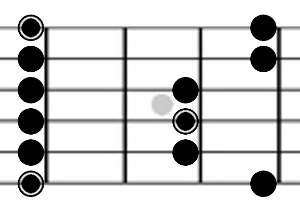The World's Most-Used Guitar Scale: A Minor Pentatonic