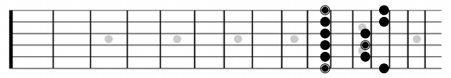 D Minor Pentatonic Guitar Diagram