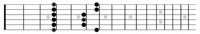 G Minor Pentatonic Guitar Diagram