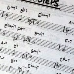 Chord Symbols