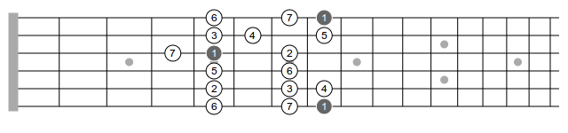C Major Scale 1-3-6