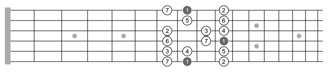C Major Scale 1-4-6